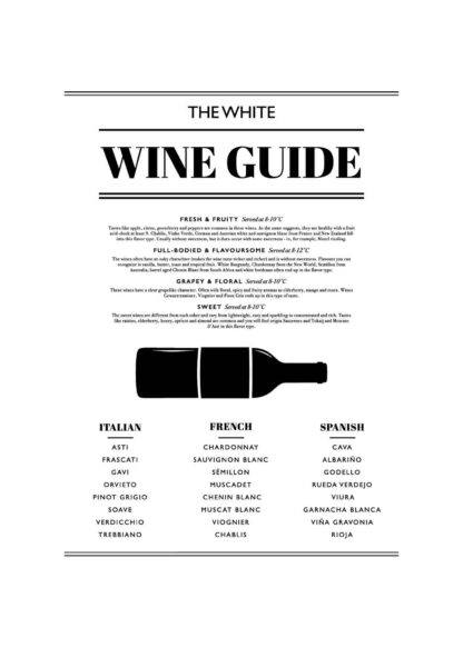 White wine guide poster